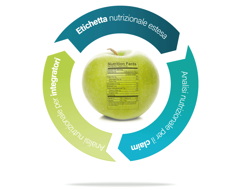 analisi nutrizionali alimenti